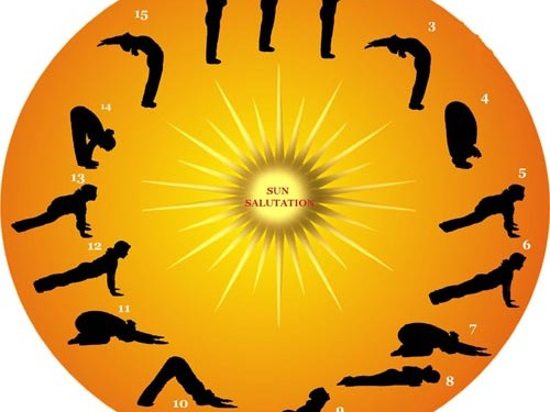 Surya Namaskar - 12 Steps to Absolute Fitness!