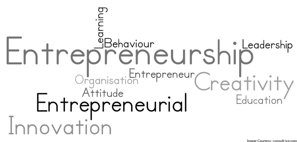 THE ENTREPRENEURIAL FRAME OF MIND