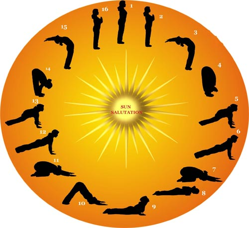 Surya Namaskar - 12 Steps to Absolute Fitness!
